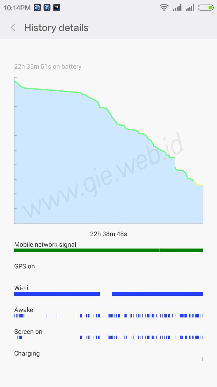 Battery Xiaomi Redmi Note 4G (3)